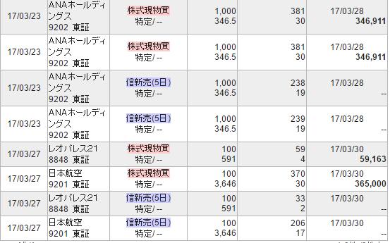 f:id:fuku39:20170328220607p:plain