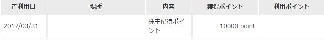 f:id:fuku39:20170403004726p:plain