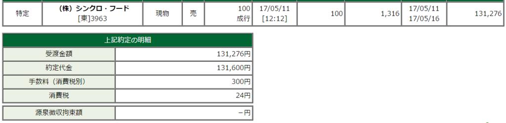 f:id:fuku39:20170511195128p:plain
