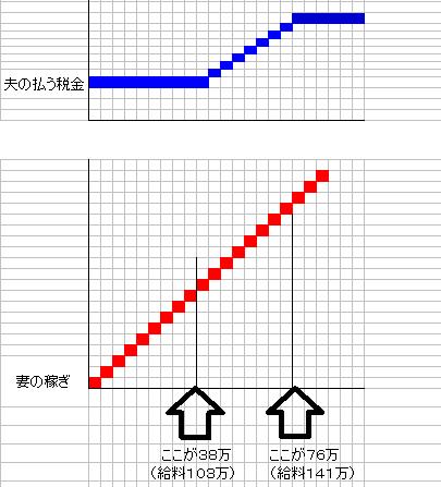 f:id:fuku39:20170526204334p:plain