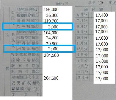 f:id:fuku39:20170613203507p:plain