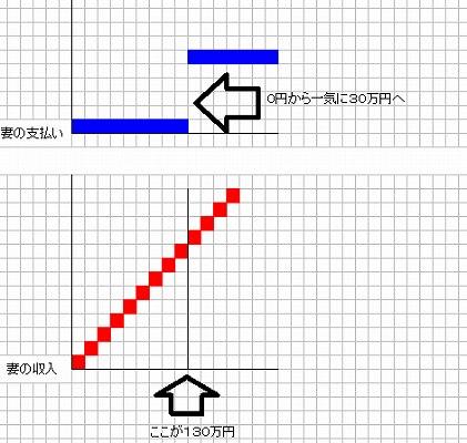 f:id:fuku39:20170613211451p:plain