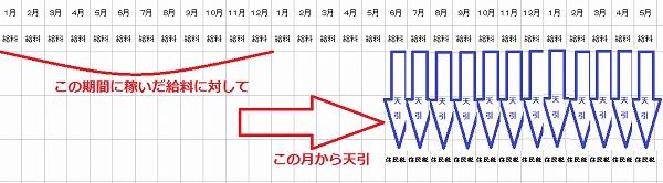 f:id:fuku39:20170615211829j:plain