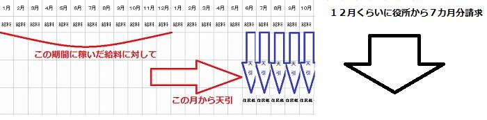 f:id:fuku39:20170615214114p:plain