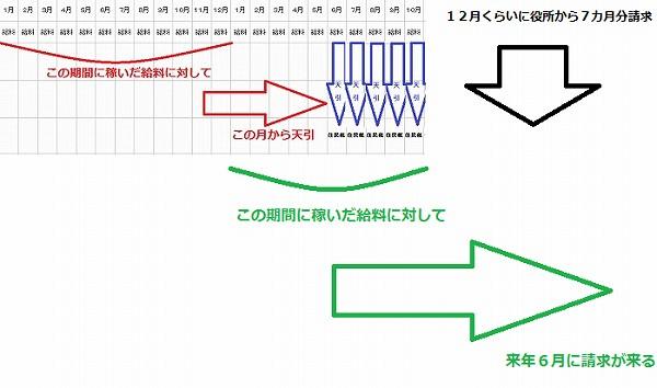 f:id:fuku39:20170615215317j:plain