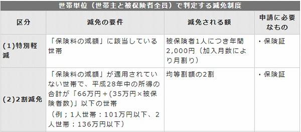 f:id:fuku39:20170707013814j:plain