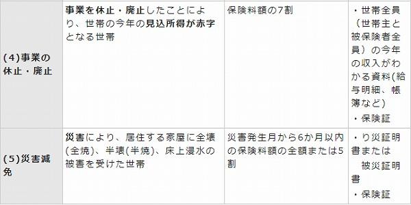 f:id:fuku39:20170707013842j:plain