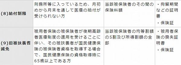 f:id:fuku39:20170707013920j:plain