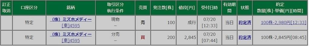 f:id:fuku39:20170720201501j:plain