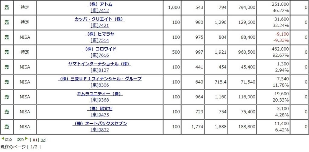 f:id:fuku39:20170801201657j:plain