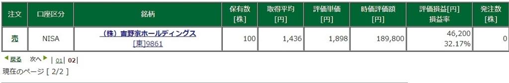 f:id:fuku39:20170801201707j:plain