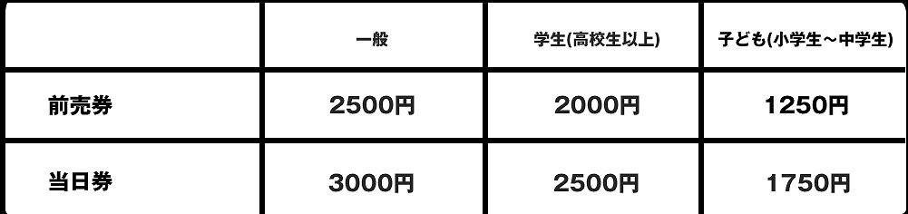 f:id:fuku39:20170815205215j:plain