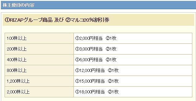 f:id:fuku39:20170817202505j:plain