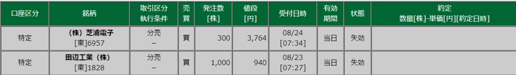 f:id:fuku39:20170825202923p:plain