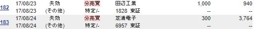 f:id:fuku39:20170825203016p:plain