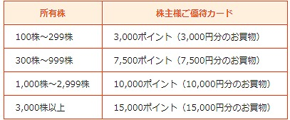 f:id:fuku39:20170830202721j:plain
