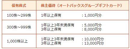 f:id:fuku39:20170830202804j:plain