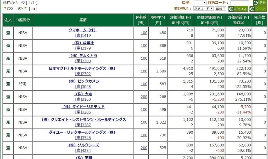 f:id:fuku39:20170901204652j:plain