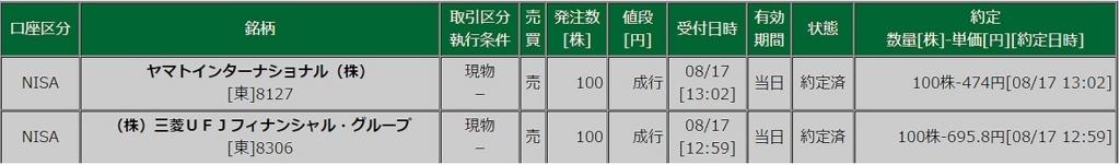 f:id:fuku39:20170901204954j:plain