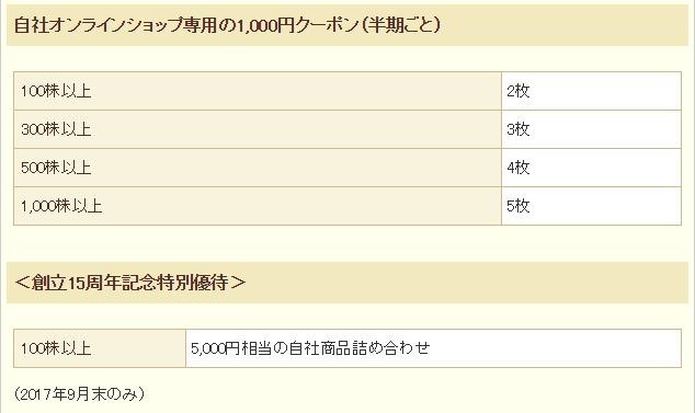 f:id:fuku39:20170904204720j:plain