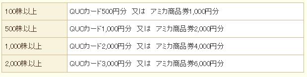 f:id:fuku39:20170908000732p:plain
