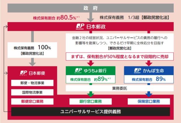 f:id:fuku39:20170918204900j:plain