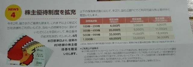 f:id:fuku39:20170920203004j:plain