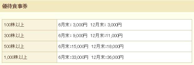 f:id:fuku39:20170921002926j:plain