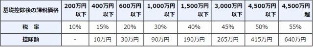 f:id:fuku39:20170922200025j:plain