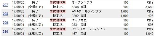 f:id:fuku39:20170926203337j:plain