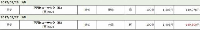 f:id:fuku39:20170926203850j:plain