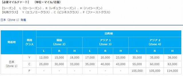f:id:fuku39:20170929001532j:plain