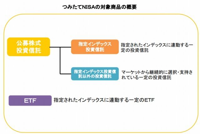 f:id:fuku39:20171005004141j:plain