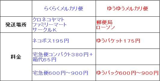 f:id:fuku39:20171020210207j:plain