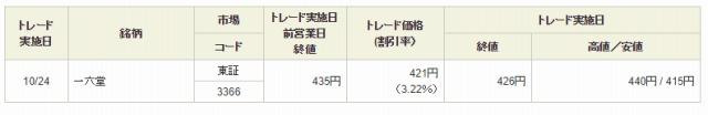 f:id:fuku39:20171024205301j:plain