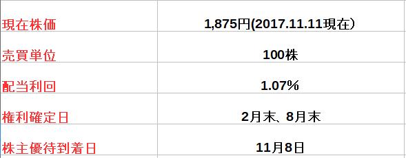 f:id:fuku39:20171111213024p:plain