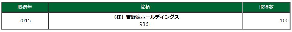f:id:fuku39:20171111213622p:plain