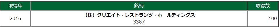f:id:fuku39:20171115220629p:plain