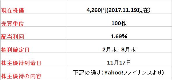 f:id:fuku39:20171119210710p:plain