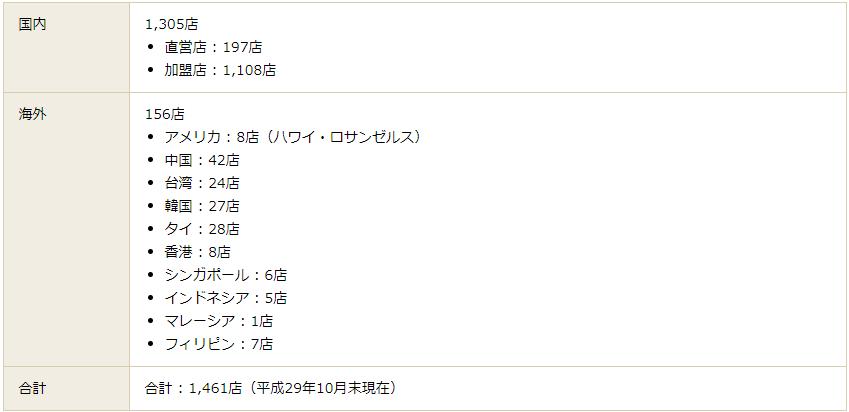 f:id:fuku39:20171119211943p:plain