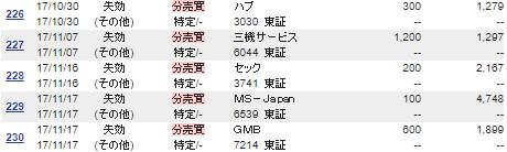 f:id:fuku39:20171121220719p:plain