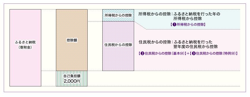 f:id:fuku39:20171127204106p:plain