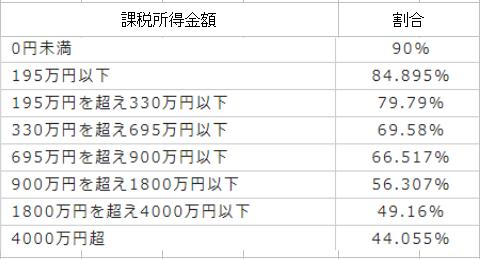 f:id:fuku39:20171127205927p:plain