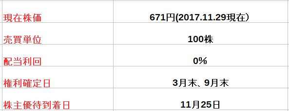 f:id:fuku39:20171129203840p:plain