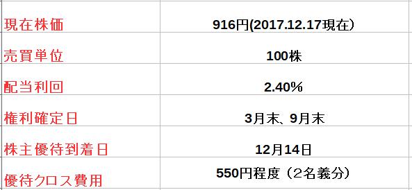 f:id:fuku39:20171217203001p:plain
