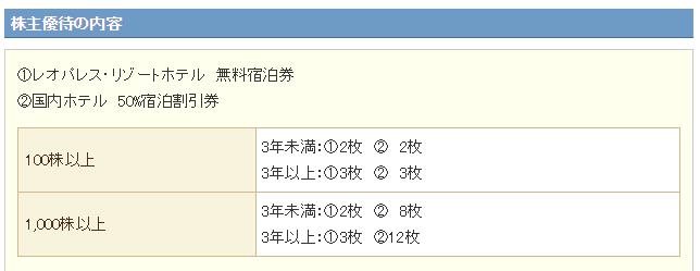 f:id:fuku39:20171217203016p:plain