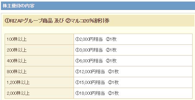 f:id:fuku39:20171219212446p:plain