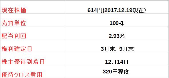f:id:fuku39:20171219214409p:plain