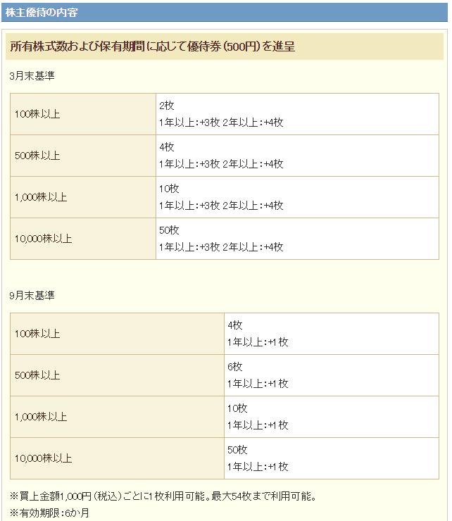 f:id:fuku39:20171219214420p:plain