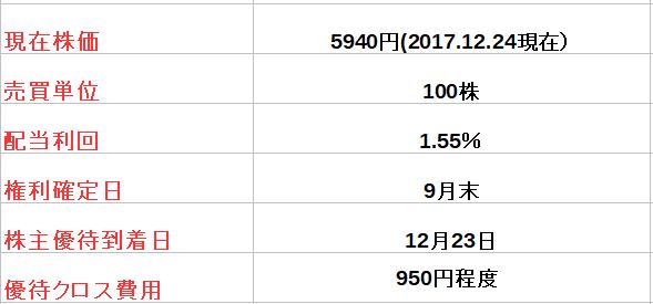 f:id:fuku39:20171223014548p:plain